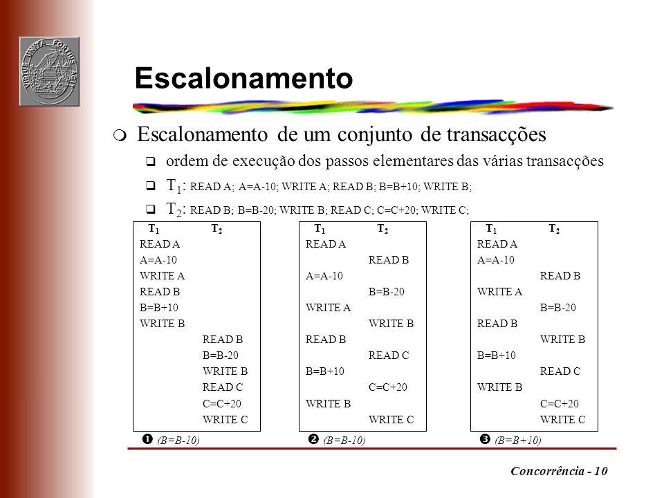 Concorrência - 10 Escalonamento m Escalonamento de um conjunto de transacções q ordem de execução dos passos elementares das várias transacções q T 1 : READ A; A=A-10; WRITE A; READ B; B=B+10; WRITE B; q T 2 : READ B; B=B-20; WRITE B; READ C; C=C+20; WRITE C; T 1 T 2 READ A A=A-10 WRITE A READ B B=B+10 WRITE B READ B B=B-20 WRITE B READ C C=C+20 WRITE C T 1 T 2 READ A READ B A=A-10 B=B-20 WRITE A WRITE B READ B READ C B=B+10 C=C+20 WRITE B WRITE C T 1 T 2 READ A A=A-10 READ B WRITE A B=B-20 READ B WRITE B B=B+10 READ C WRITE B C=C+20 WRITE C (B=B-10) (B=B+10)