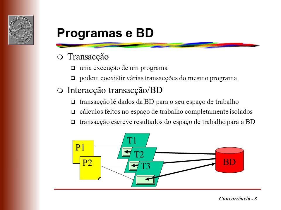 Concorrência - 3 Programas e BD m Transacção q uma execução de um programa q podem coexistir várias transacções do mesmo programa m Interacção transacção/BD q transacção lê dados da BD para o seu espaço de trabalho q cálculos feitos no espaço de trabalho completamente isolados q transacção escreve resultados do espaço de trabalho para a BD BD P1 P2 T1 T2 T3