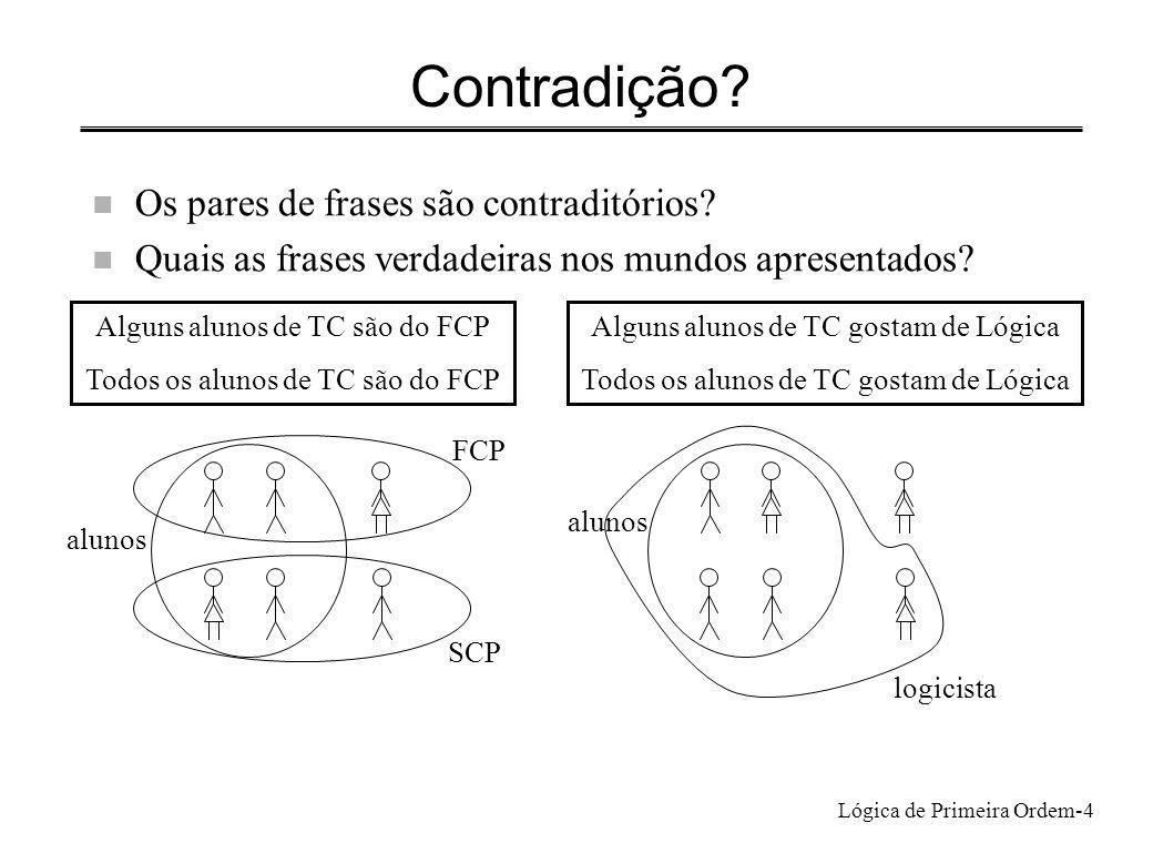 Lógica de Primeira Ordem-5 Decorrência conversacional (1) Alguns P s são Q s (2) Todos os P s são Q s n Intuição: são contraditórias num discurso Alguns alunos de TC2 vão passar Todos os alunos de TC2 vão passar n Se fossem contraditórias: tradução de (1) seria x (P(x) Q(x)) x (P(x) Q(x)) n De novo a decorrência conversacional x (P(x) Q(x)) não é parte do significado afirmações subsequentes a (1) podem afirmar (2) sem serem contraditórias