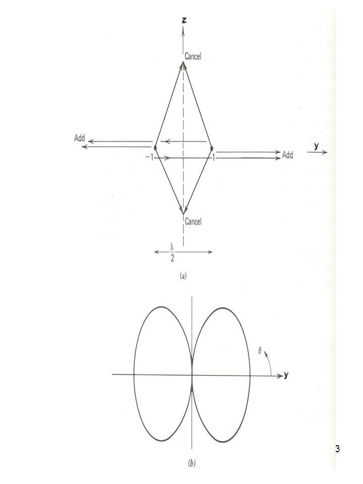 3 z y y