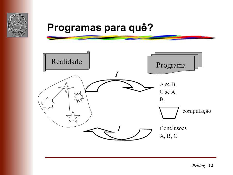 Prolog - 12 Realidade Programa A se B. C se A. B. computação Conclusões A, B, C Programas para quê?