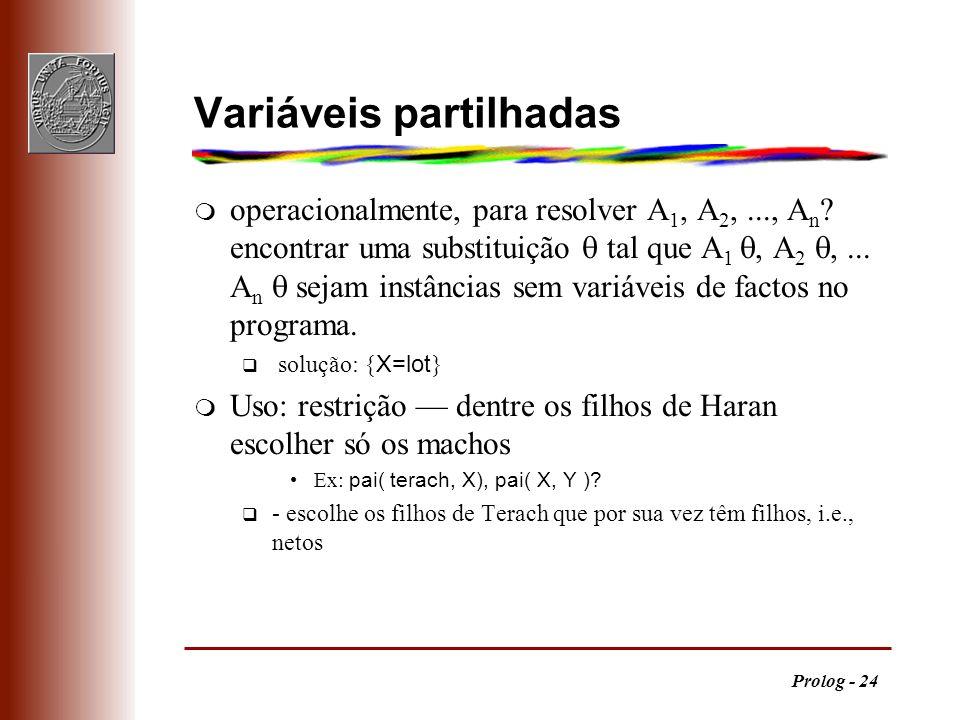Prolog - 24 Variáveis partilhadas operacionalmente, para resolver A 1, A 2,..., A n ? encontrar uma substituição tal que A 1, A 2,... A n sejam instân