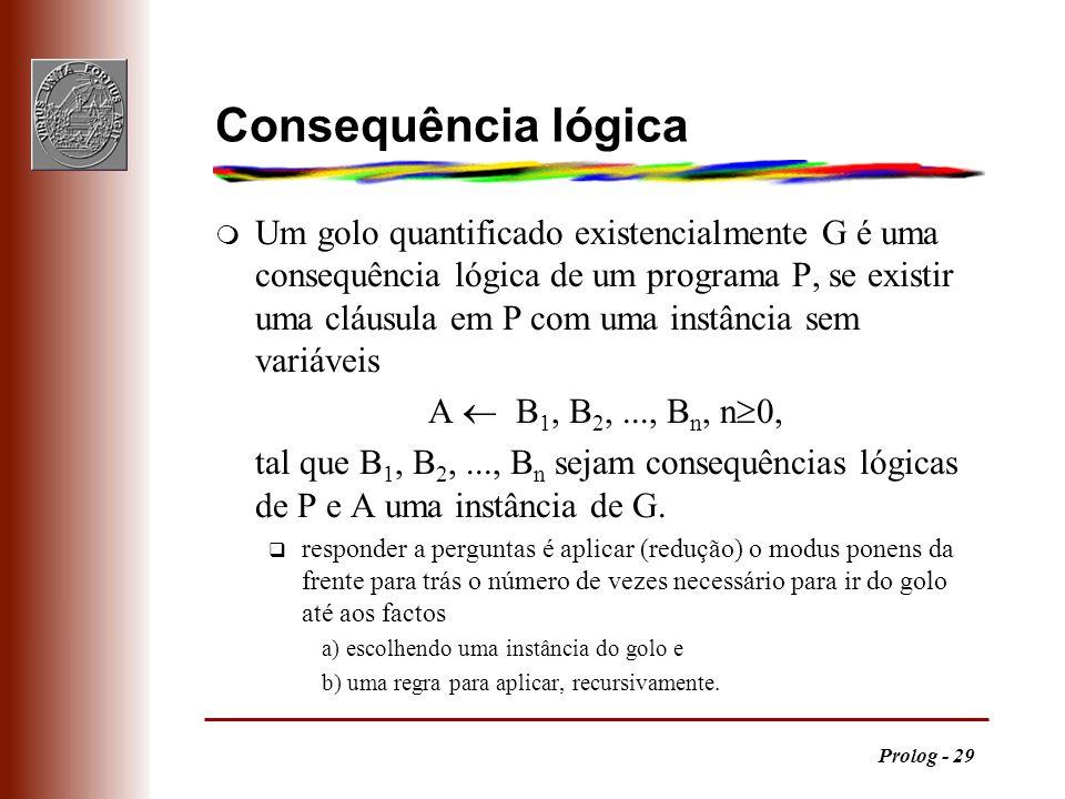 Prolog - 29 Consequência lógica m Um golo quantificado existencialmente G é uma consequência lógica de um programa P, se existir uma cláusula em P com