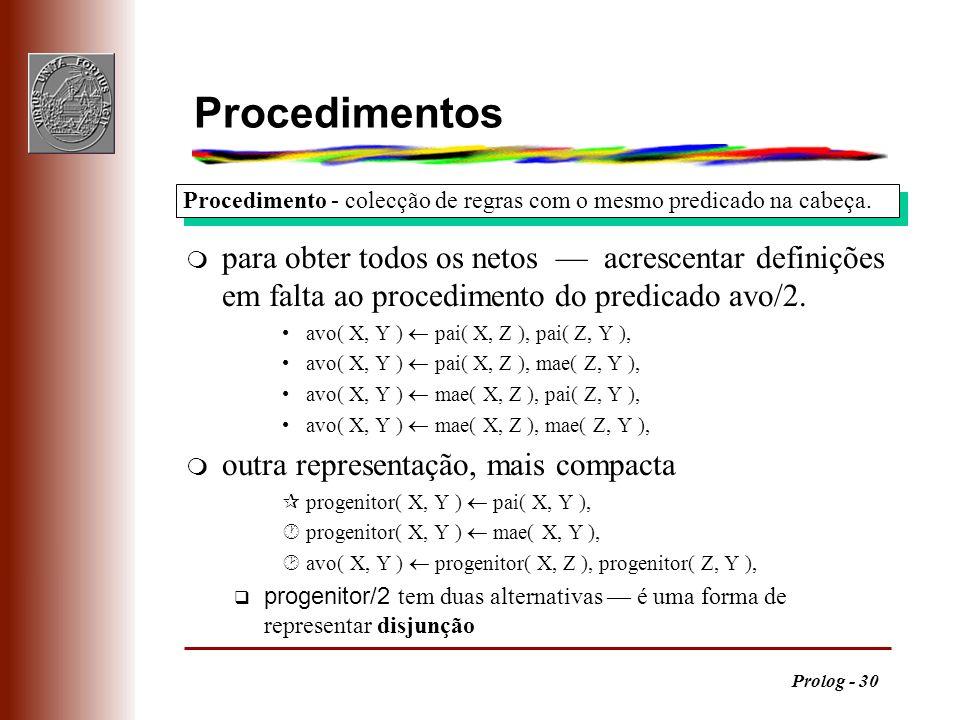 Prolog - 30 Procedimento - colecção de regras com o mesmo predicado na cabeça. Procedimentos m para obter todos os netos acrescentar definições em fal