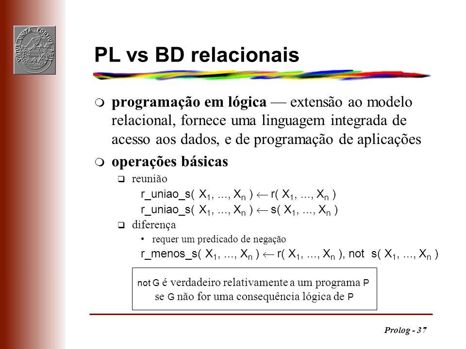 Prolog - 37 not G é verdadeiro relativamente a um programa P se G não for uma consequência lógica de P PL vs BD relacionais m programação em lógica ex