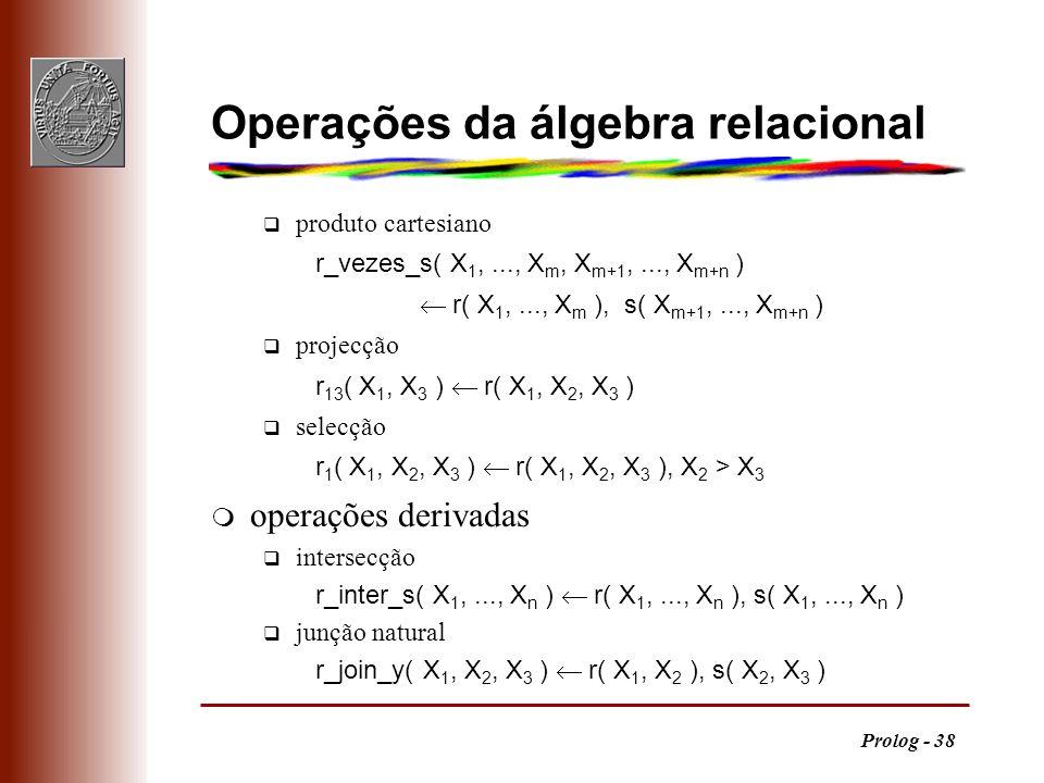 Prolog - 38 Operações da álgebra relacional q produto cartesiano r_vezes_s( X 1,..., X m, X m+1,..., X m+n ) r( X 1,..., X m ), s( X m+1,..., X m+n )