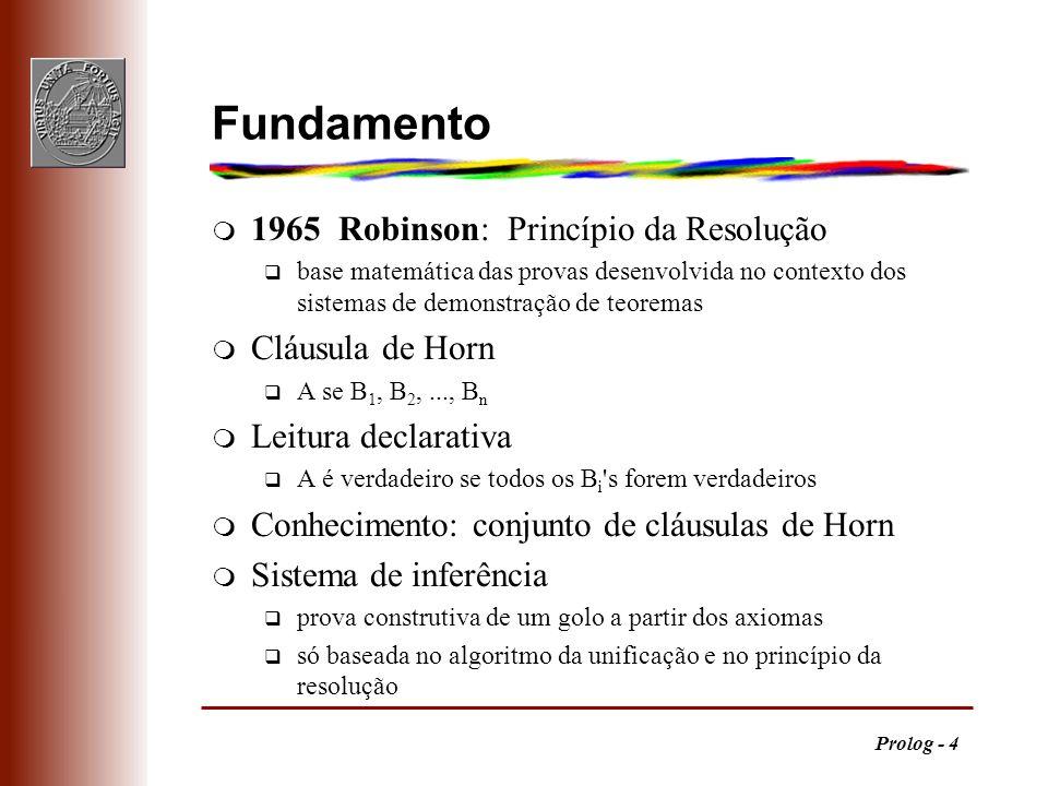 Prolog - 4 Fundamento m 1965 Robinson: Princípio da Resolução q base matemática das provas desenvolvida no contexto dos sistemas de demonstração de te