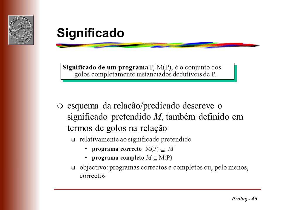 Prolog - 46 Significado de um programa P, M(P), é o conjunto dos golos completamente instanciados dedutíveis de P. Significado m esquema da relação/pr