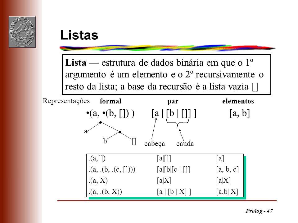 Prolog - 47 (a, (b, []) )[a   [b   []] ][a, b] a b[] cabeçacauda formalparelementos.(a,[])[a []][a].(a,.(b,.(c, [])))[a [b [c   []][a, b, c].(a, X)[a 