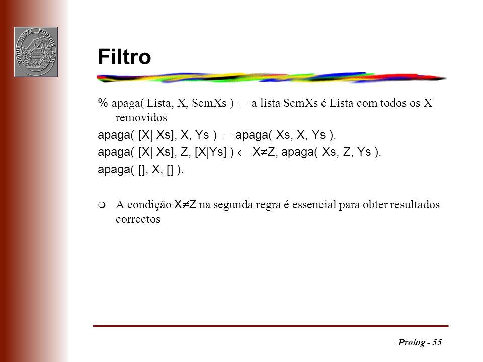 Prolog - 55 Filtro % apaga( Lista, X, SemXs ) a lista SemXs é Lista com todos os X removidos apaga( [X  Xs], X, Ys ) apaga( Xs, X, Ys ). apaga( [X  Xs