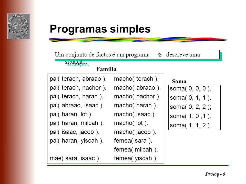 Prolog - 8 soma( 0, 0, 0 ). soma( 0, 1, 1 ). soma( 0, 2, 2 ); soma( 1, 0,1 ). soma( 1, 1, 2 ). Família Soma Um conjunto de factos é um programa ø desc