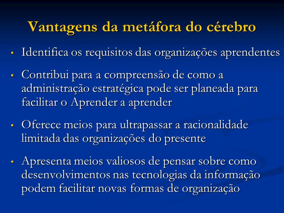 Vantagens da metáfora do cérebro Identifica os requisitos das organizações aprendentes Identifica os requisitos das organizações aprendentes Contribui