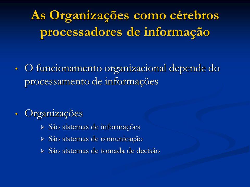 As Organizações como cérebros processadores de informação O funcionamento organizacional depende do processamento de informações O funcionamento organ