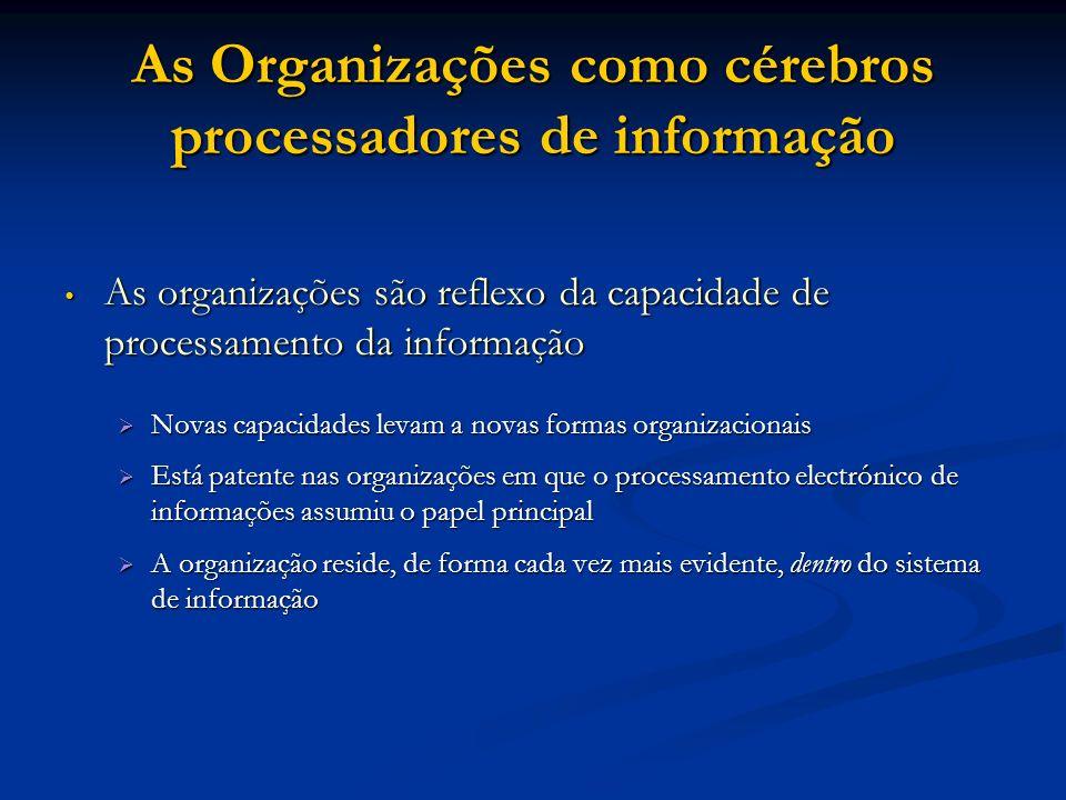 As Organizações como cérebros processadores de informação As organizações são reflexo da capacidade de processamento da informação As organizações são