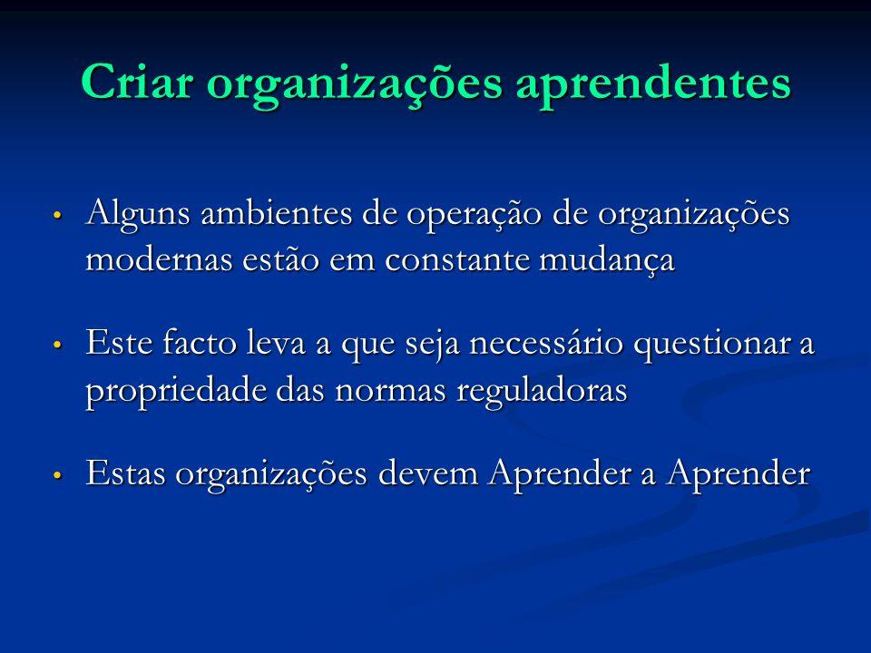 Criar organizações aprendentes Alguns ambientes de operação de organizações modernas estão em constante mudança Alguns ambientes de operação de organi