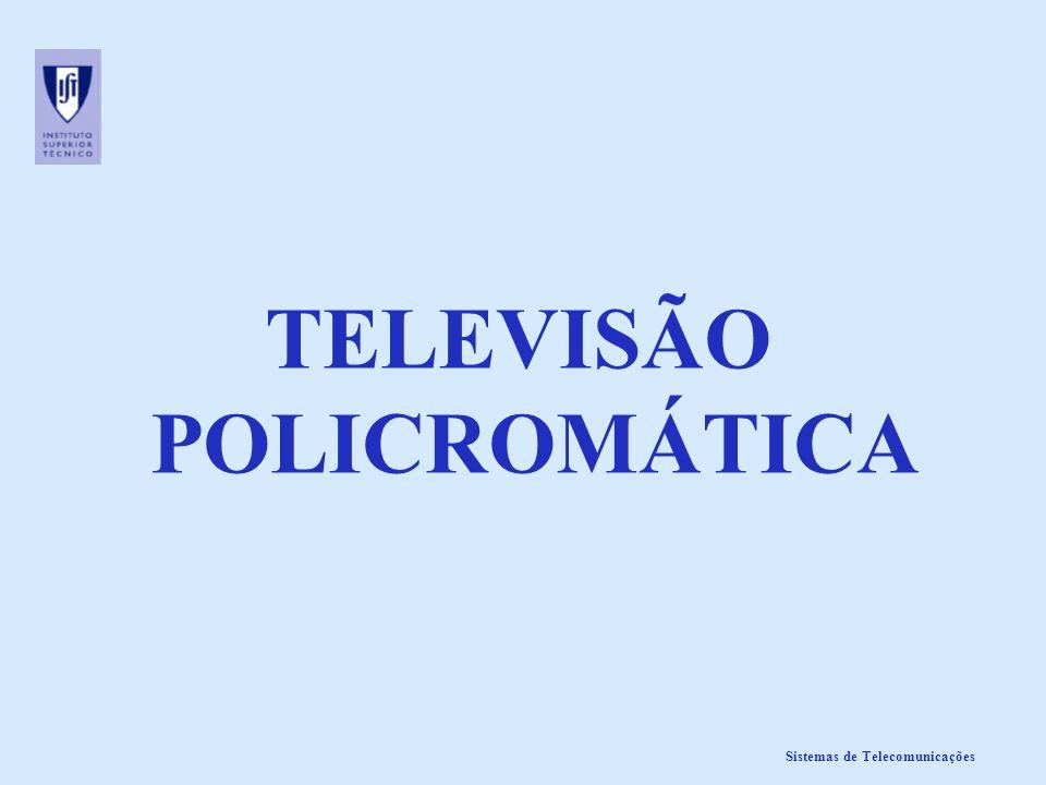 Sistemas de Telecomunicações TELEVISÃO POLICROMÁTICA