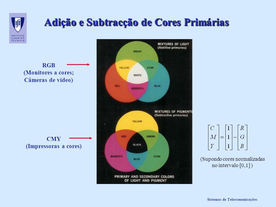 Sistemas de Telecomunicações Adição e Subtracção de Cores Primárias RGB (Monitores a cores; Câmeras de vídeo) CMY (Impressoras a cores) (Supondo cores
