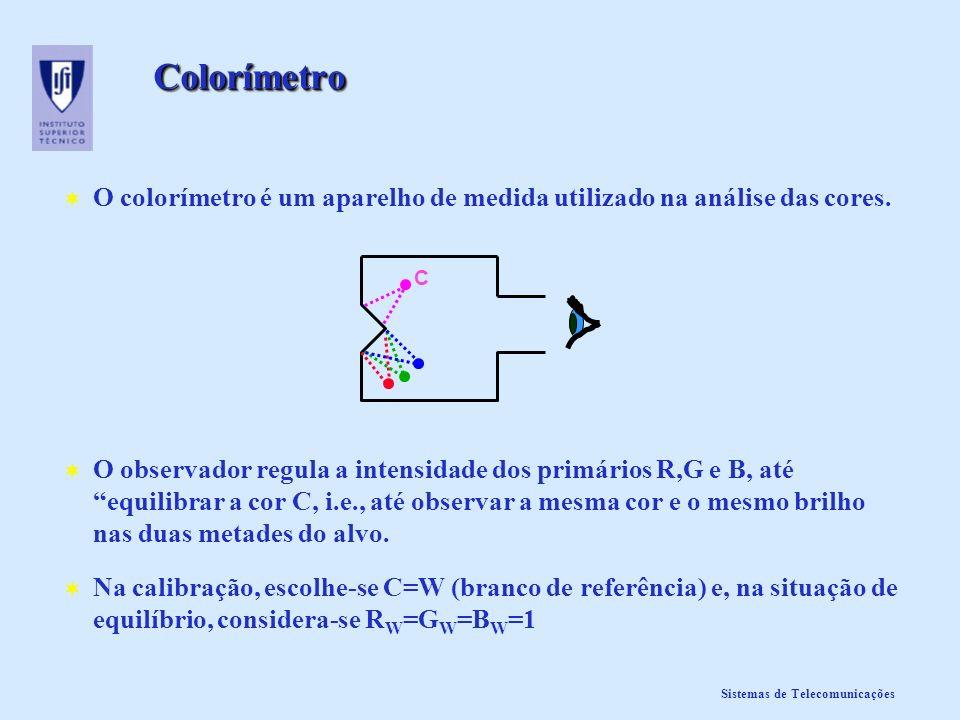 Sistemas de Telecomunicações ColorímetroColorímetro O colorímetro é um aparelho de medida utilizado na análise das cores. O observador regula a intens