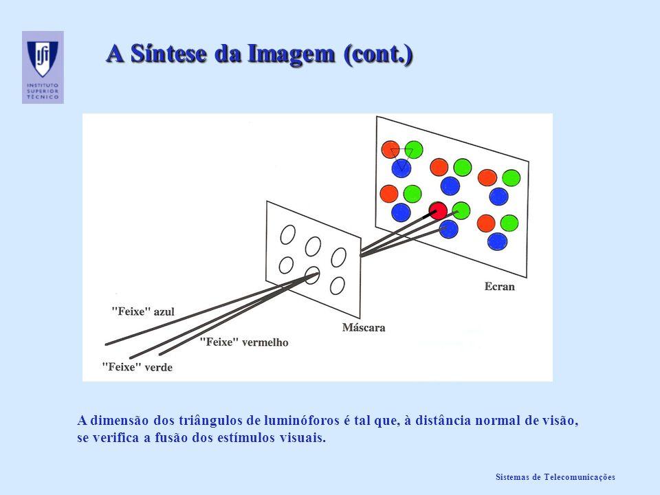 Sistemas de Telecomunicações A Síntese da Imagem (cont.) A dimensão dos triângulos de luminóforos é tal que, à distância normal de visão, se verifica