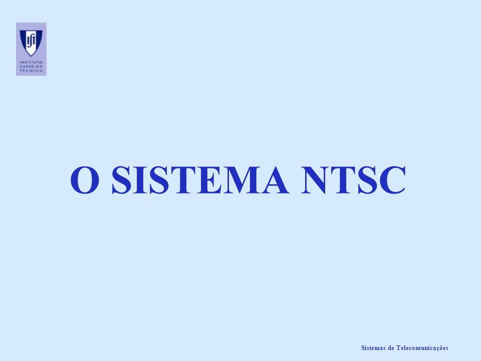 Sistemas de Telecomunicações O SISTEMA NTSC