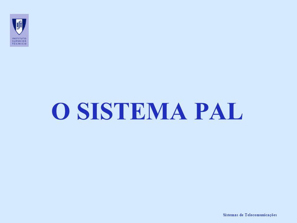 Sistemas de Telecomunicações O SISTEMA PAL