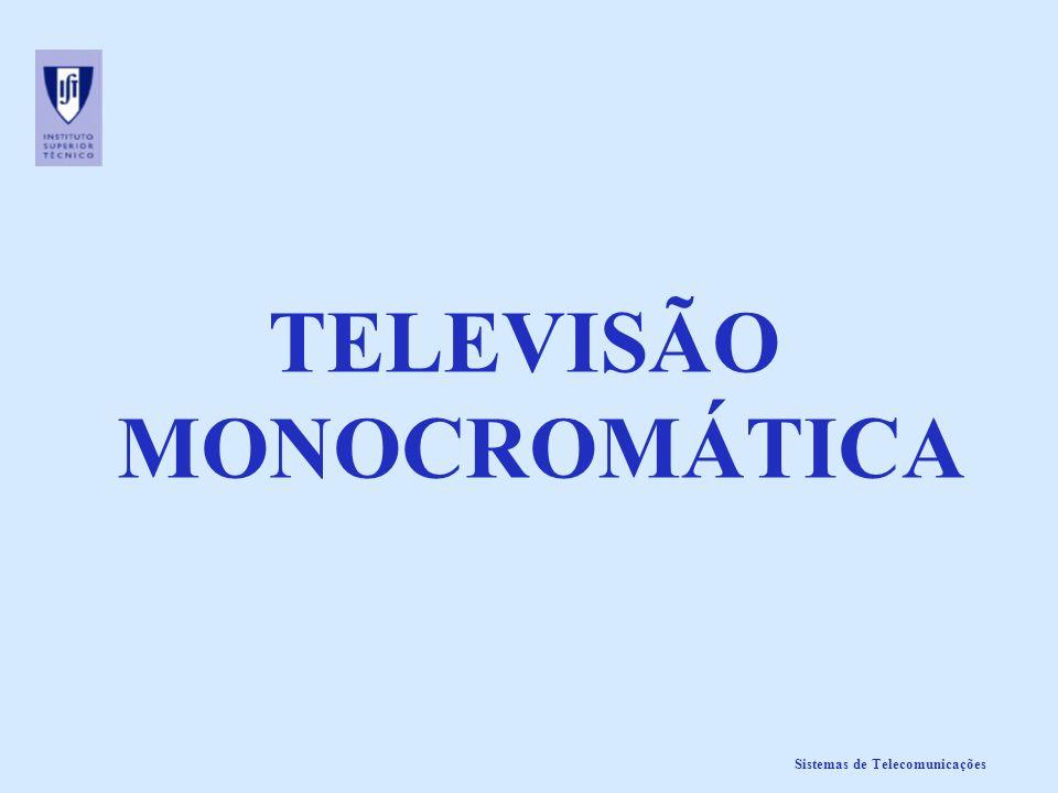 Sistemas de Telecomunicações Sensibilidade Média do Sistema Visual Humano Um mau rendimento é consequência do espectro de potência da radiação emitida ter apenas uma pequena fracção da potência no espectro visível.