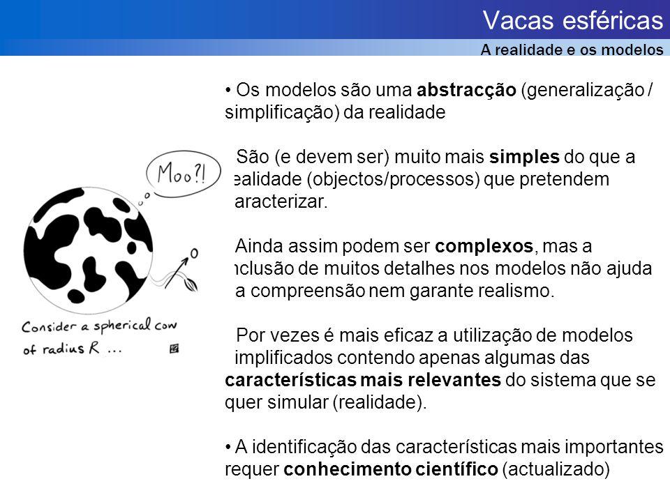 Vacas esféricas A realidade e os modelos Os modelos são uma abstracção (generalização / simplificação) da realidade São (e devem ser) muito mais simples do que a realidade (objectos/processos) que pretendem caracterizar.