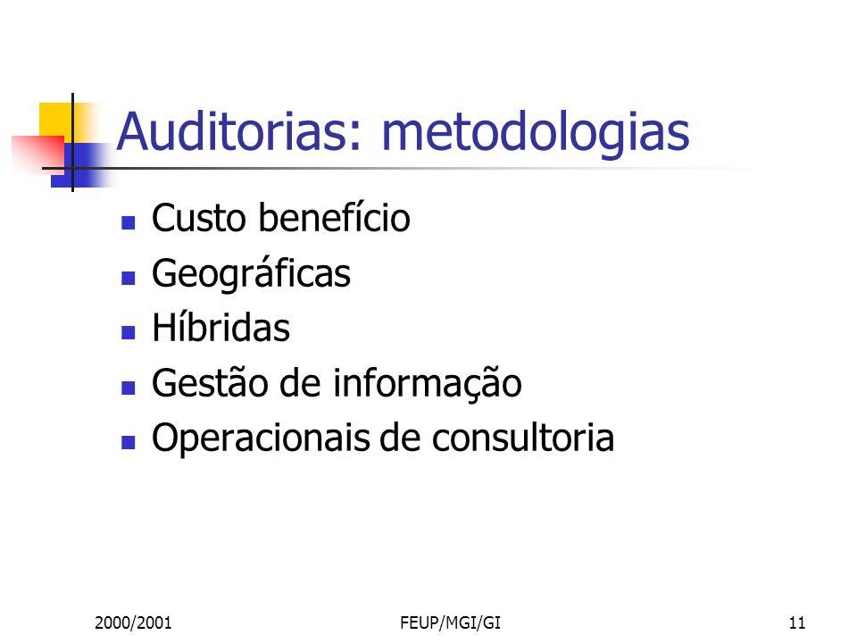 2000/2001FEUP/MGI/GI11 Auditorias: metodologias Custo benefício Geográficas Híbridas Gestão de informação Operacionais de consultoria