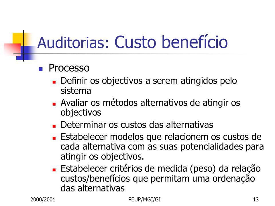 2000/2001FEUP/MGI/GI13 Auditorias: Custo benefício Processo Definir os objectivos a serem atingidos pelo sistema Avaliar os métodos alternativos de atingir os objectivos Determinar os custos das alternativas Estabelecer modelos que relacionem os custos de cada alternativa com as suas potencialidades para atingir os objectivos.