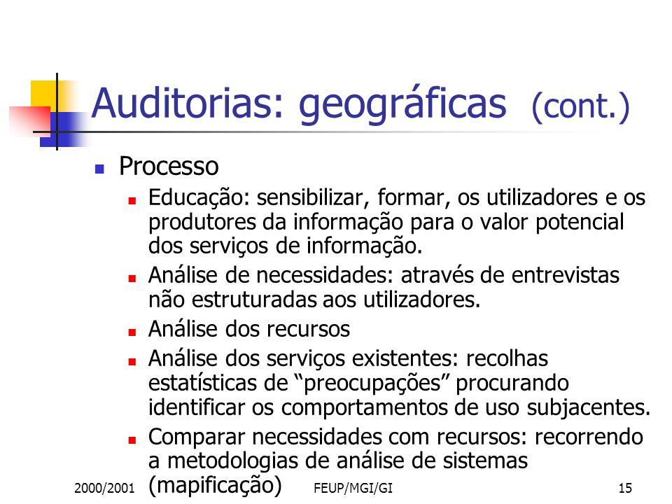 2000/2001FEUP/MGI/GI15 Auditorias: geográficas (cont.) Processo Educação: sensibilizar, formar, os utilizadores e os produtores da informação para o valor potencial dos serviços de informação.