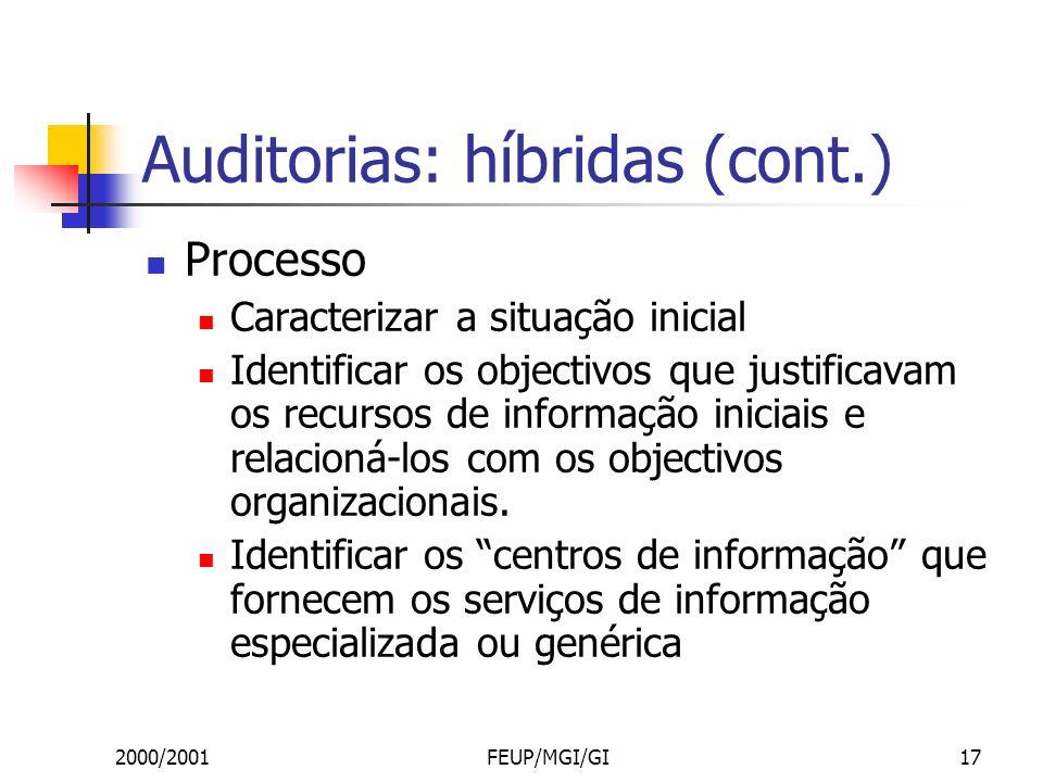 2000/2001FEUP/MGI/GI17 Auditorias: híbridas (cont.) Processo Caracterizar a situação inicial Identificar os objectivos que justificavam os recursos de informação iniciais e relacioná-los com os objectivos organizacionais.