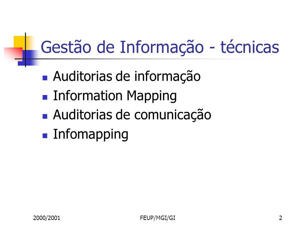 2000/2001FEUP/MGI/GI2 Gestão de Informação - técnicas Auditorias de informação Information Mapping Auditorias de comunicação Infomapping