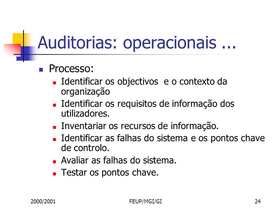 2000/2001FEUP/MGI/GI24 Auditorias: operacionais...