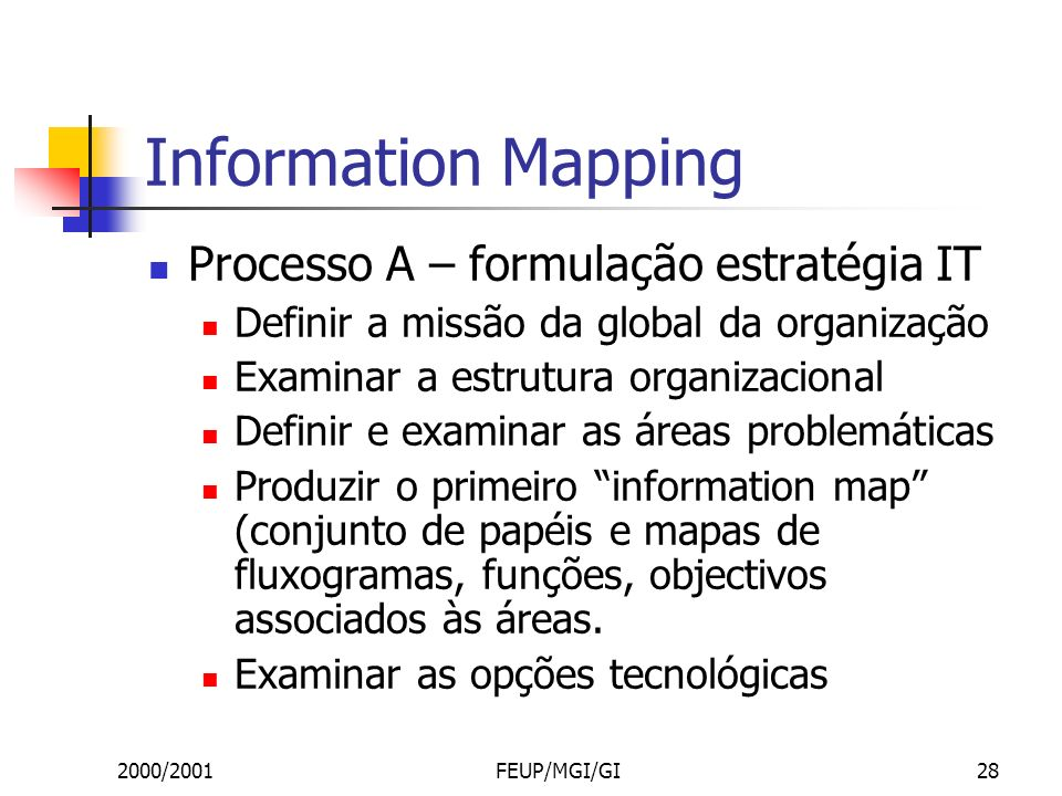 2000/2001FEUP/MGI/GI28 Information Mapping Processo A – formulação estratégia IT Definir a missão da global da organização Examinar a estrutura organizacional Definir e examinar as áreas problemáticas Produzir o primeiro information map (conjunto de papéis e mapas de fluxogramas, funções, objectivos associados às áreas.
