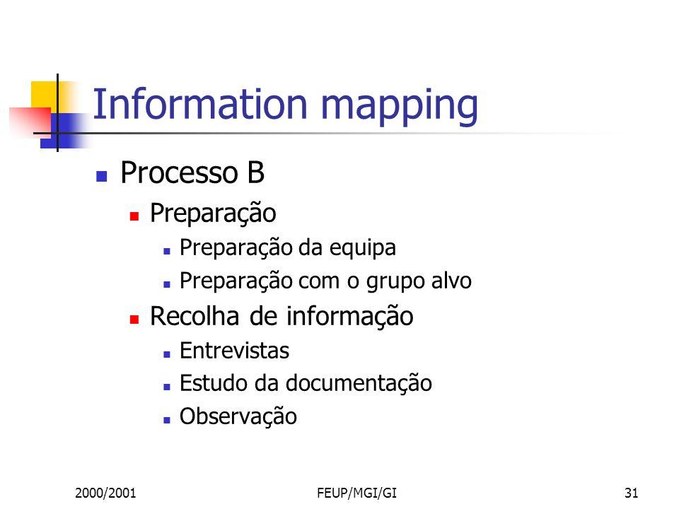 2000/2001FEUP/MGI/GI31 Information mapping Processo B Preparação Preparação da equipa Preparação com o grupo alvo Recolha de informação Entrevistas Estudo da documentação Observação