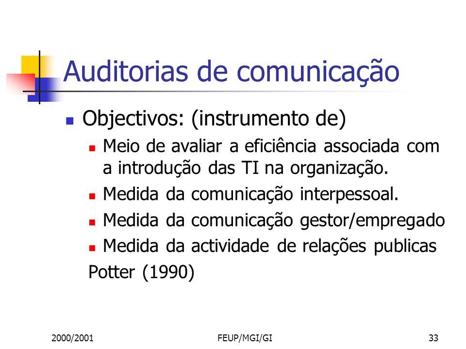 2000/2001FEUP/MGI/GI33 Auditorias de comunicação Objectivos: (instrumento de) Meio de avaliar a eficiência associada com a introdução das TI na organização.