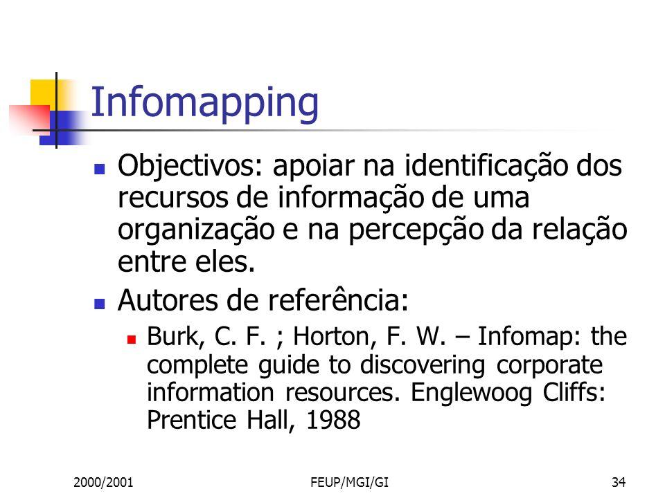 2000/2001FEUP/MGI/GI34 Infomapping Objectivos: apoiar na identificação dos recursos de informação de uma organização e na percepção da relação entre eles.