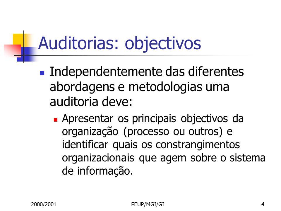 2000/2001FEUP/MGI/GI5 Auditorias: objectivos (cont.) Determinar as necessidades de informação Inventariar os recursos disponíveis Construir uma representação coerente do funcionamento do sistema a partir da informação recolhida nos 3 processos acima referidos
