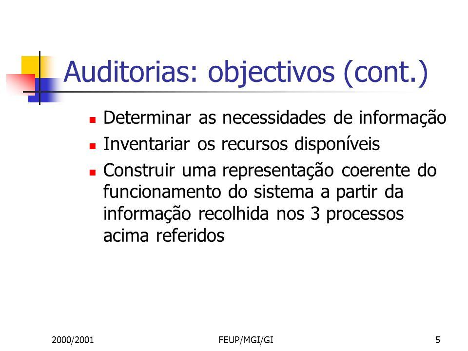 2000/2001FEUP/MGI/GI6 Auditorias: técnicas Recolha de informação Análise e representação de sistemas Avaliação de sistemas Teste