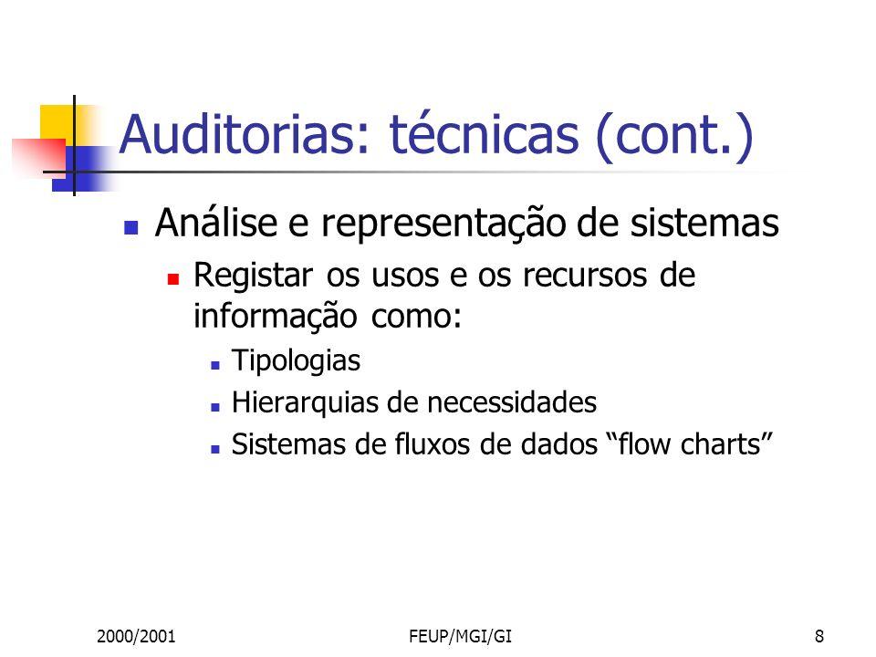 2000/2001FEUP/MGI/GI9 Auditorias:técnicas (cont.) Avaliação de sistemas: Avaliar as áreas prioritárias a auditar Realizar análises de custo benefício Realizar análises de falhas ou de factores críticos