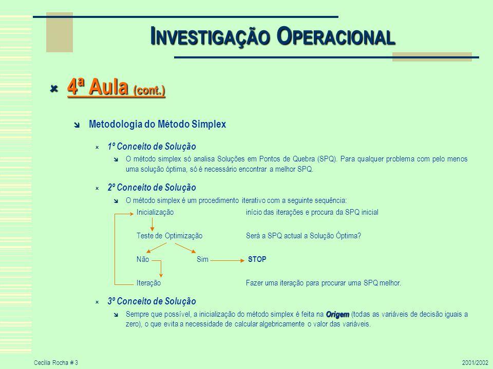 Cecília Rocha # 32001/2002 4ª Aula (cont.) 4ª Aula (cont.) Metodologia do Método Simplex 1º Conceito de Solução O método simplex só analisa Soluções e
