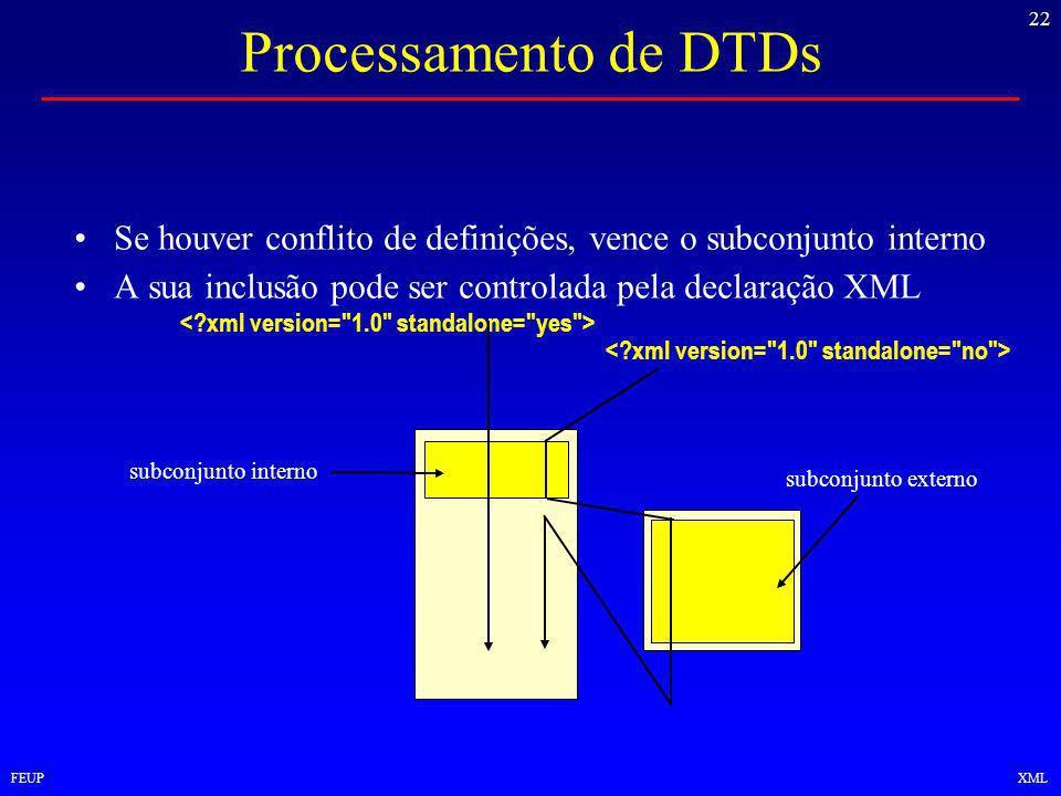 22 FEUPXML Processamento de DTDs Se houver conflito de definições, vence o subconjunto interno A sua inclusão pode ser controlada pela declaração XML subconjunto externo subconjunto interno