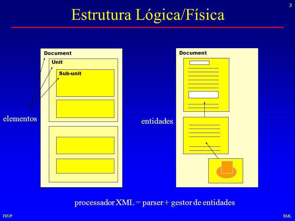 3 FEUPXML Estrutura Lógica/Física Document Unit Sub-unit elementos entidades Document processador XML = parser + gestor de entidades