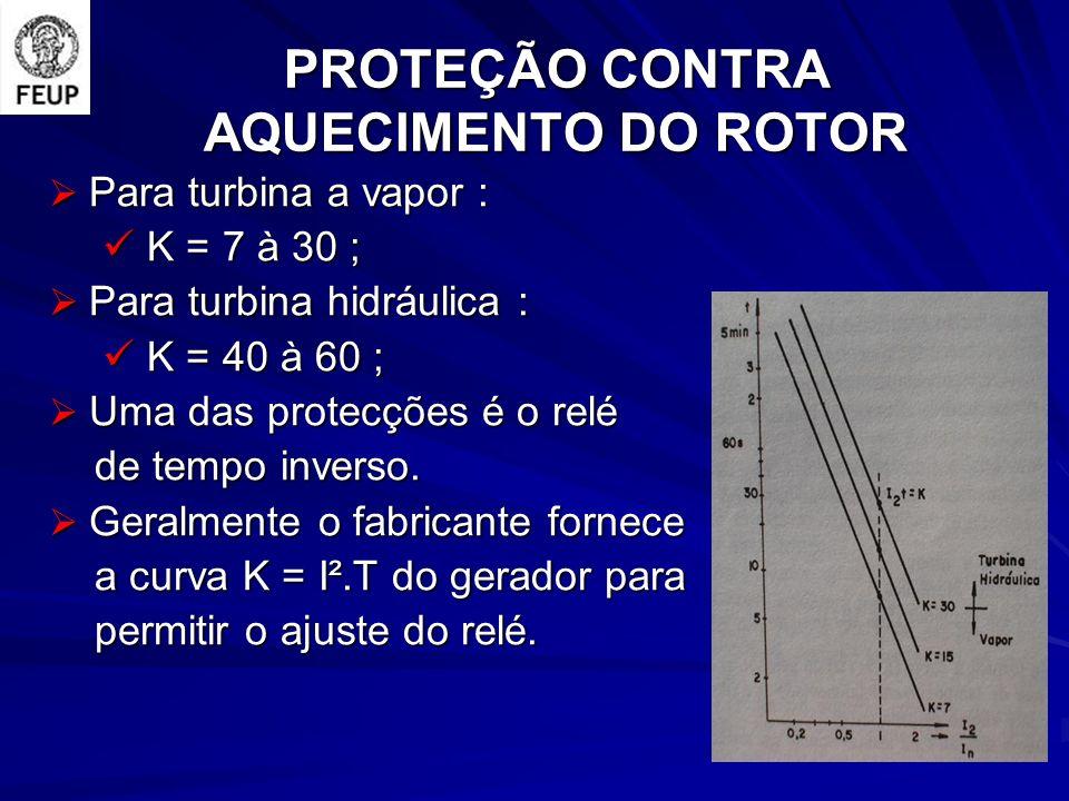 PROTEÇÃO CONTRA AQUECIMENTO DO ROTOR Para turbina a vapor : Para turbina a vapor : K = 7 à 30 ; K = 7 à 30 ; Para turbina hidráulica : Para turbina hidráulica : K = 40 à 60 ; K = 40 à 60 ; Uma das protecções é o relé Uma das protecções é o relé de tempo inverso.