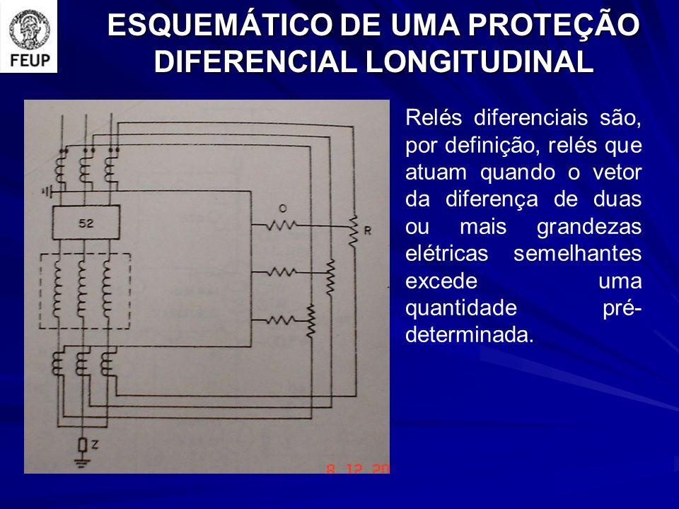 ESQUEMÁTICO DE UMA PROTEÇÃO DIFERENCIAL LONGITUDINAL Relés diferenciais são, por definição, relés que atuam quando o vetor da diferença de duas ou mais grandezas elétricas semelhantes excede uma quantidade pré- determinada.