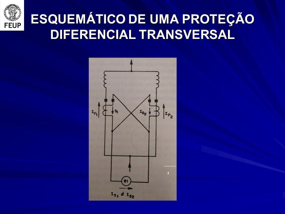 ESQUEMÁTICO DE UMA PROTEÇÃO DIFERENCIAL TRANSVERSAL