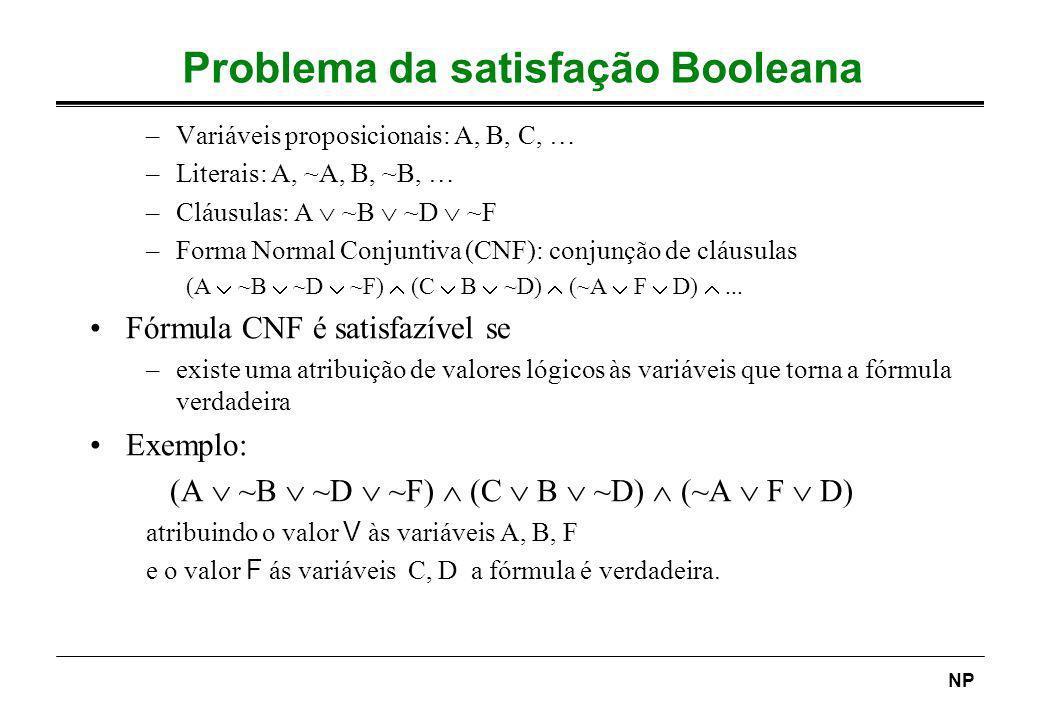 NP Problema da satisfação Booleana –Variáveis proposicionais: A, B, C, … –Literais: A, ~A, B, ~B, … –Cláusulas: A ~B ~D ~F –Forma Normal Conjuntiva (C
