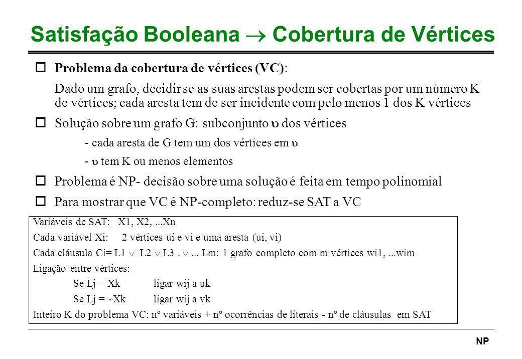 NP Satisfação Booleana Cobertura de Vértices oProblema da cobertura de vértices (VC): Dado um grafo, decidir se as suas arestas podem ser cobertas por