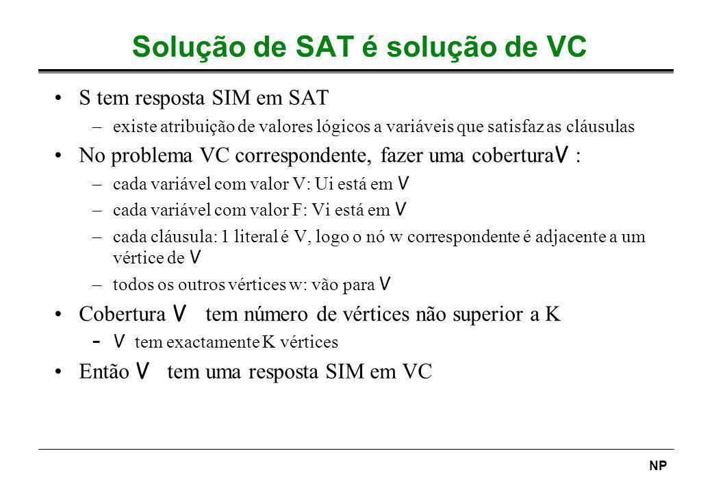 NP Solução de SAT é solução de VC S tem resposta SIM em SAT –existe atribuição de valores lógicos a variáveis que satisfaz as cláusulas No problema VC