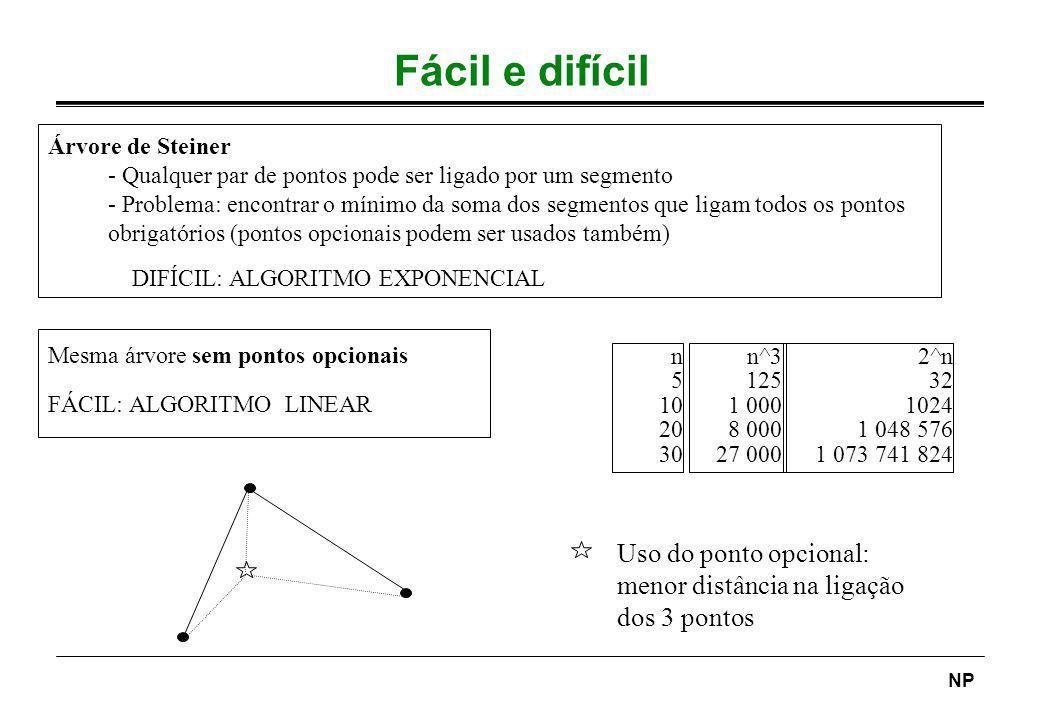 NP Fácil e difícil Mesma árvore sem pontos opcionais FÁCIL: ALGORITMO LINEAR Árvore de Steiner - Qualquer par de pontos pode ser ligado por um segment